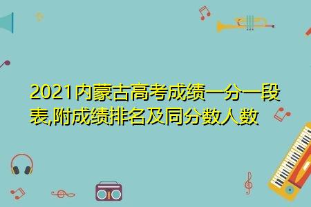 2021内蒙古高考成绩一分一段表,附成绩排名及同分数人数