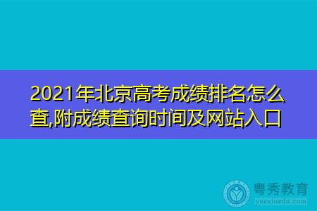 2021年北京高考成绩查询时间及网站入口
