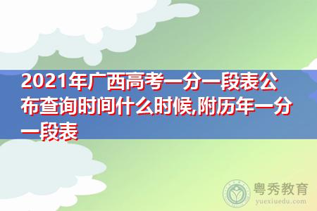 2021年广西高考公布查询时间是什么时候,附历年一分一段排名表