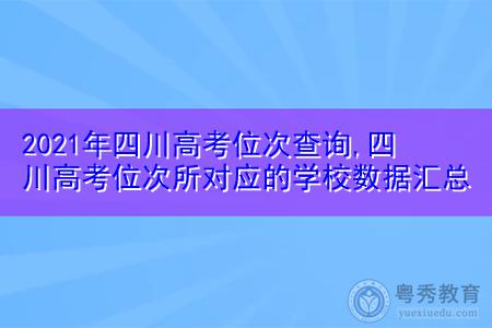 2021年四川高考位次查询,四川高考位次所对应的学校数据汇总
