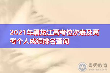 2021年黑龙江高考位次表及高考个人成绩排名查询