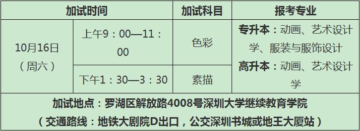 2021年成人高考深圳大学艺术类专业术科加试的通知